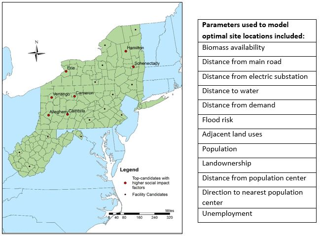 Candidate sites for biorefineries in the Northeast